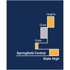 Springfield Central State High School
